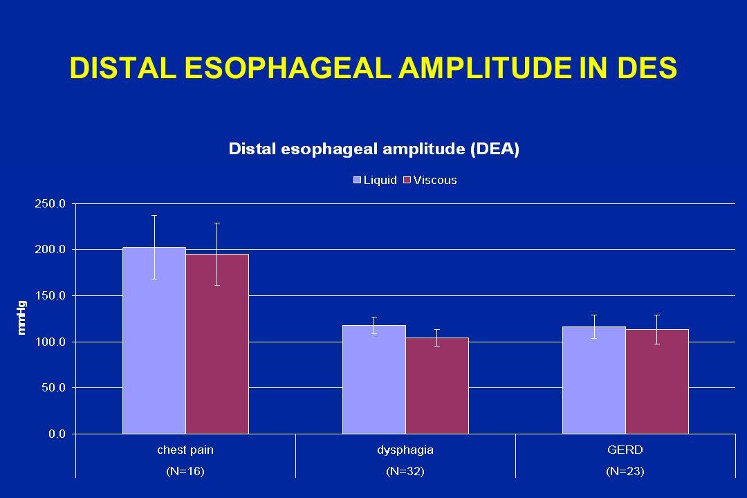 DISTAL ESOPHAGEAL AMPLITUDE IN DES