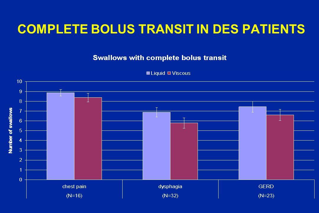 COMPLETE BOLUS TRANSIT IN DES PATIENTS