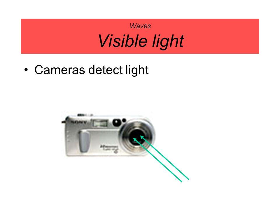 Waves Visible light Cameras detect light