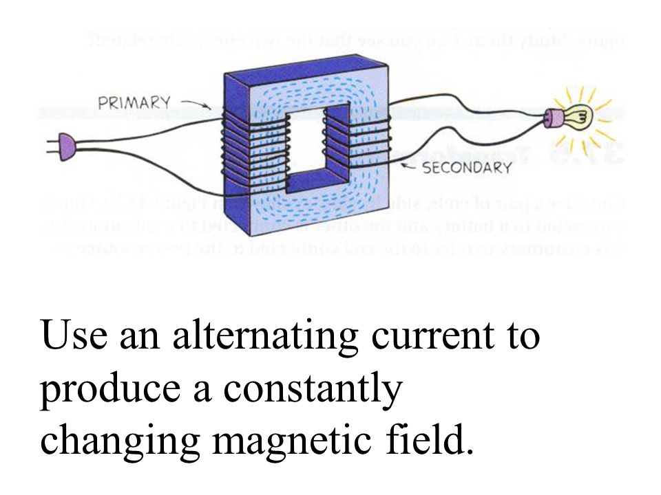 Use an alternating current to produce a constantly changing magnetic field.