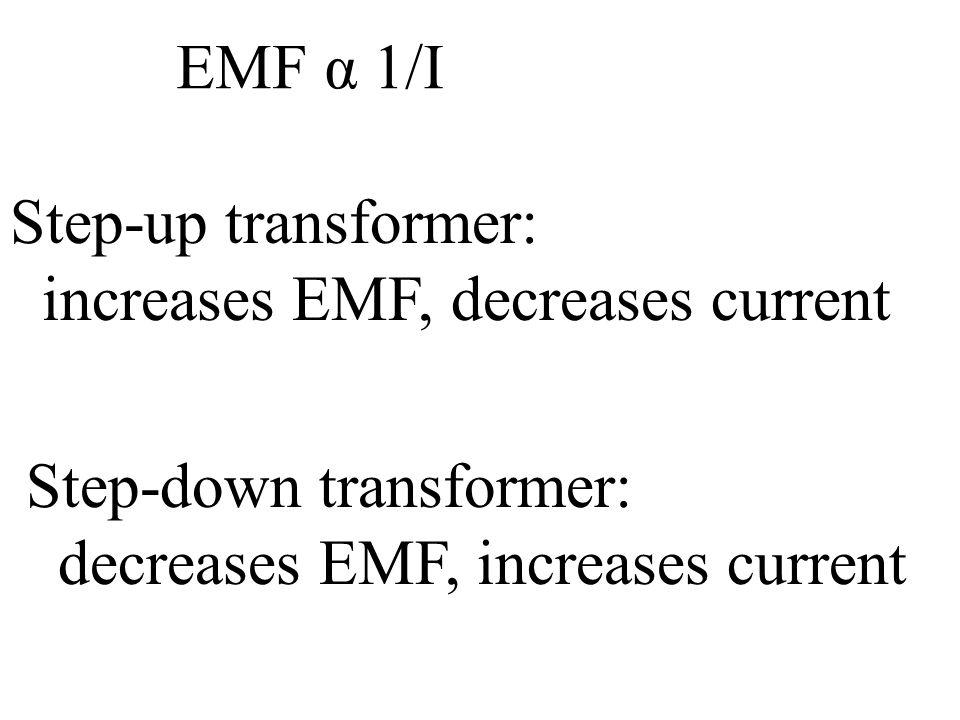Step-up transformer: increases EMF, decreases current Step-down transformer: decreases EMF, increases current EMF α 1/I