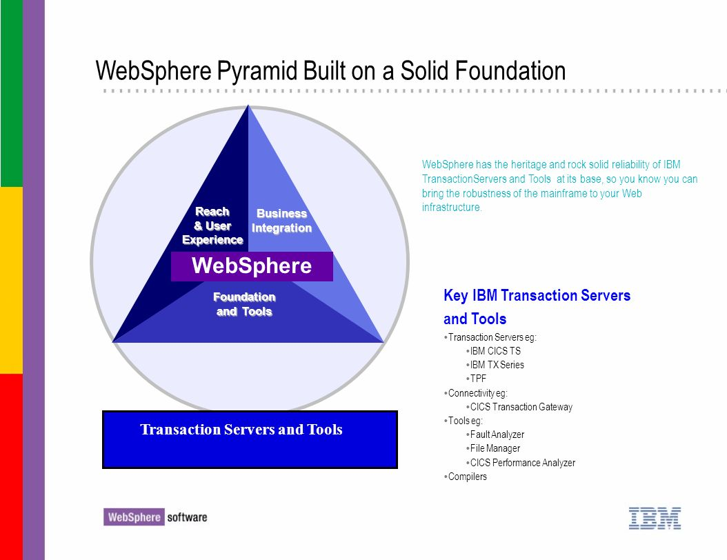 WebSphere has the heritage and rock solid reliability of IBM TransactionServers and Tools at its base, so you know you can bring the robustness of the