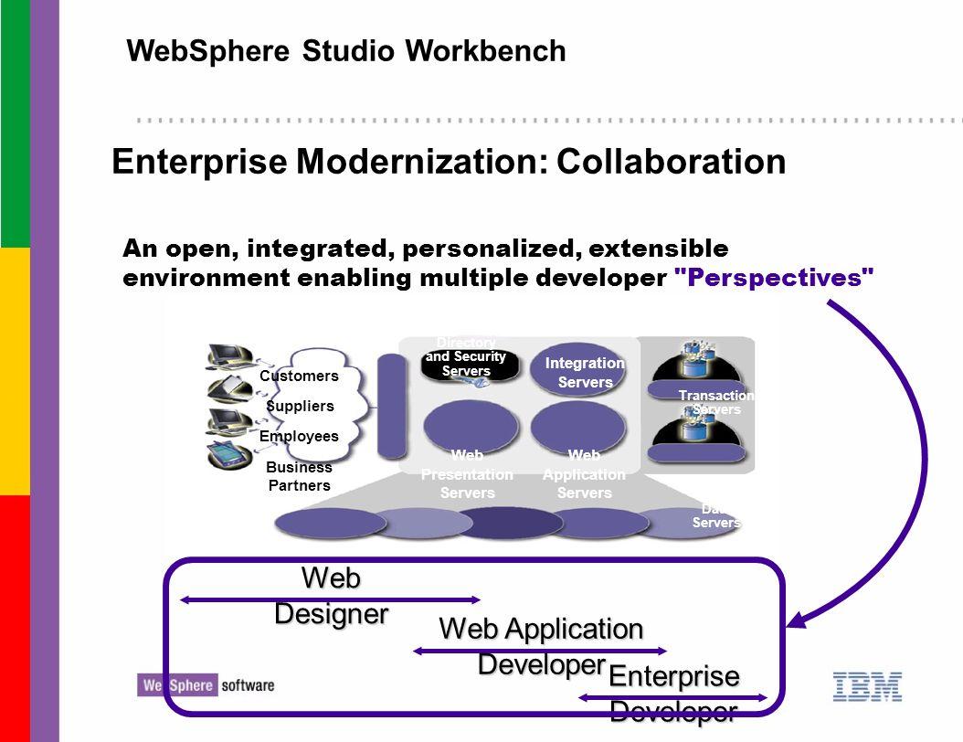 WebSphere Studio Workbench Web Application Developer Enterprise Developer Web Presentation Servers Web Application Servers Directory and Security Serv