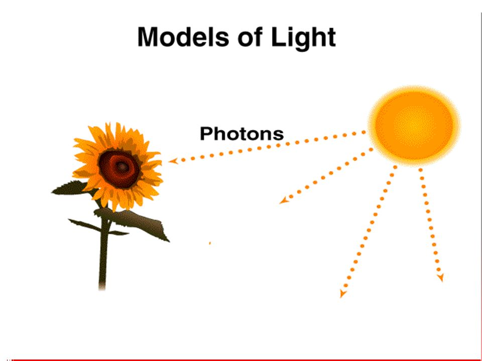Photoelectric Effect Light shown on a metal can cause electrons to be emitted from the metal Photons- particles of light The greater the frequency of