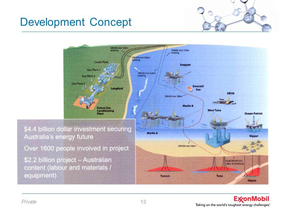Private13 Development Concept