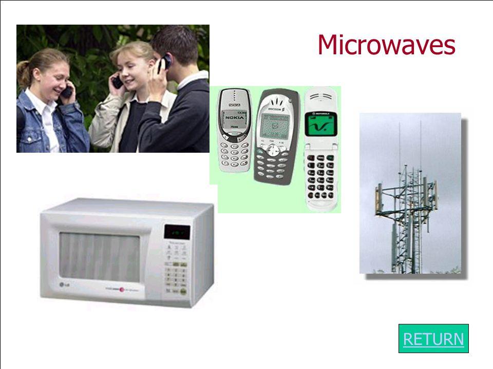 ABC D E F G The Electromagnetic Spectrum RETURN Microwaves