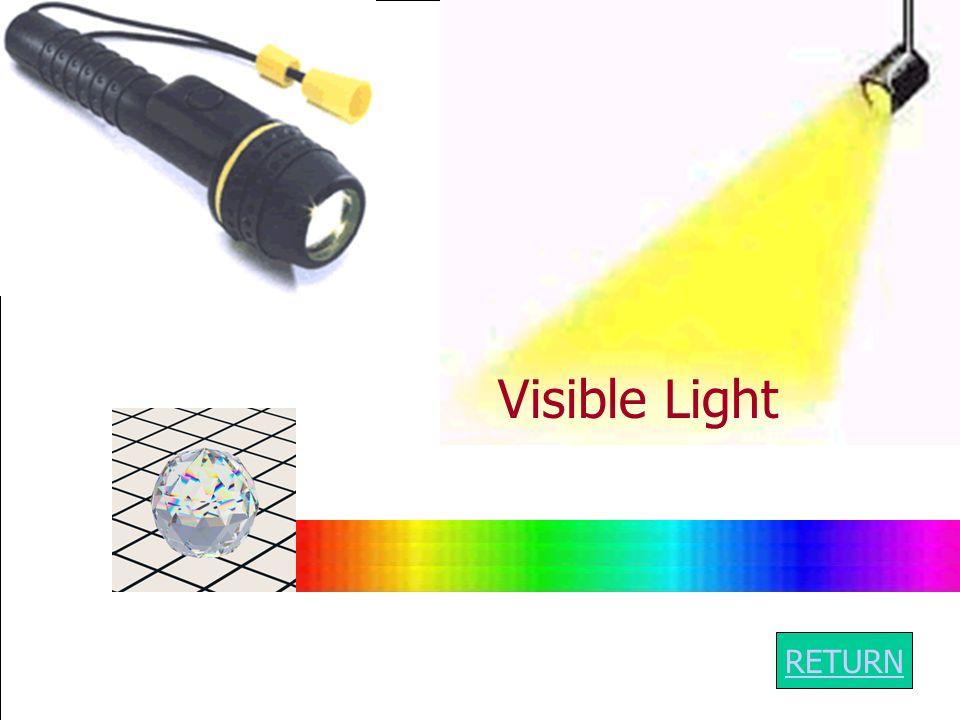 ABC D E F G The Electromagnetic Spectrum Visible Light RETURN