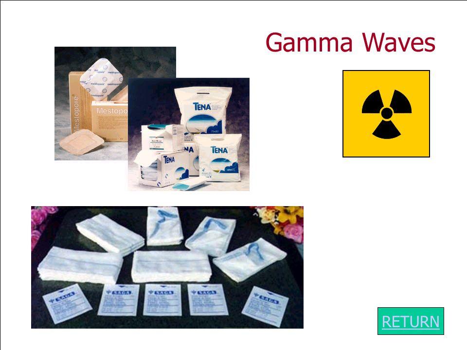 ABC D E F G The Electromagnetic Spectrum Gamma Waves RETURN