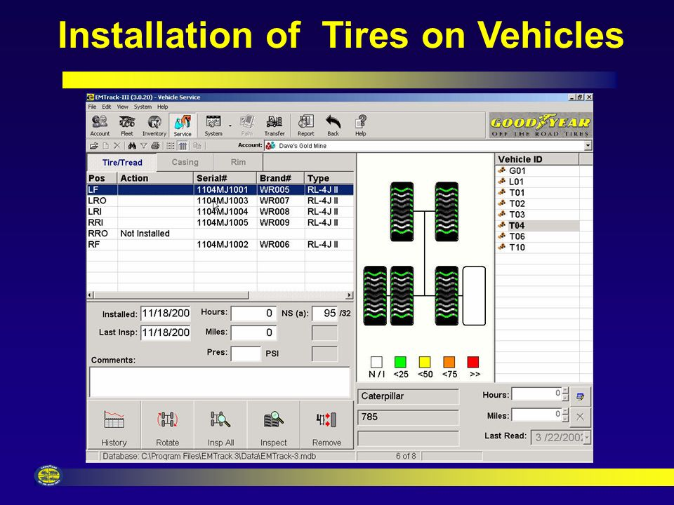 Tire Inventory Detail Screen