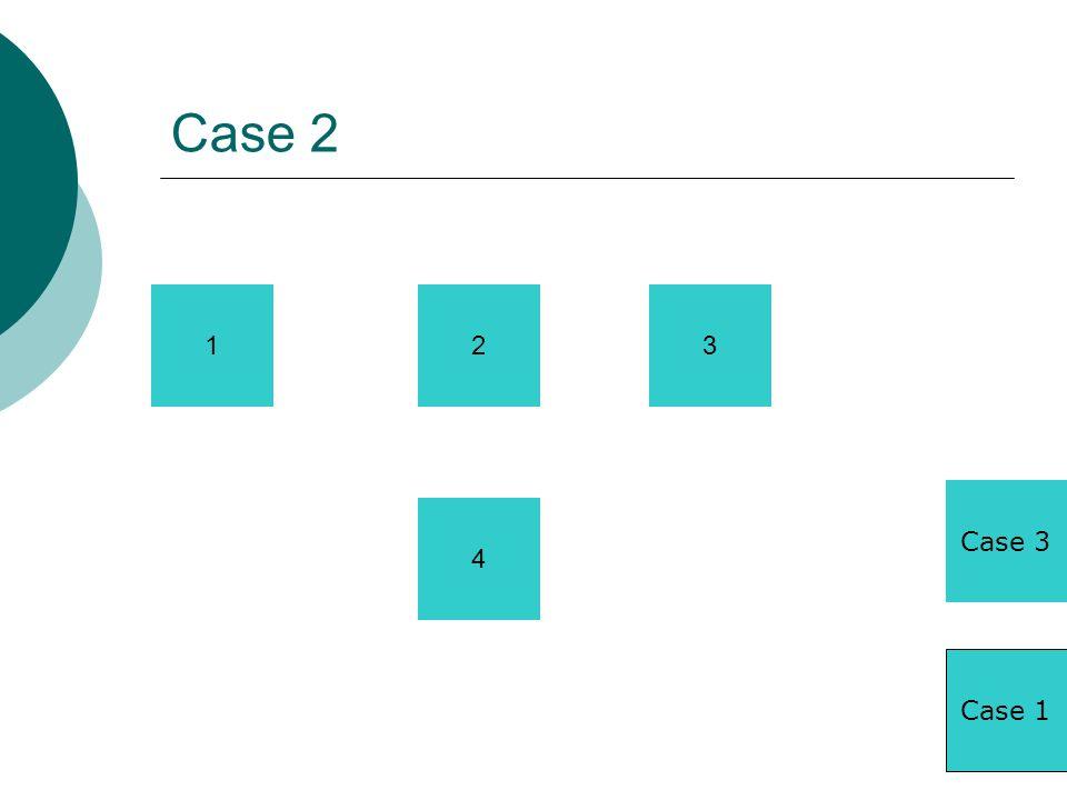 Case 2 123 4 Case 3 Case 1