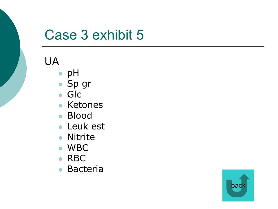 Case 3 exhibit 5 UA pH Sp gr Glc Ketones Blood Leuk est Nitrite WBC RBC Bacteria back