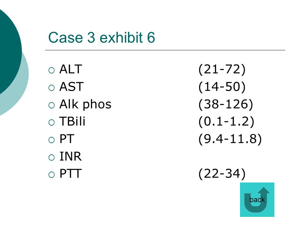 Case 3 exhibit 6 ALT(21-72) AST(14-50) Alk phos(38-126) TBili(0.1-1.2) PT(9.4-11.8) INR PTT(22-34) back