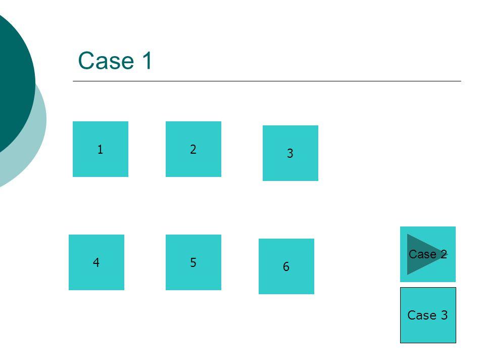 Case 1 2 3 4 1 5 6 Case 2 Case 3
