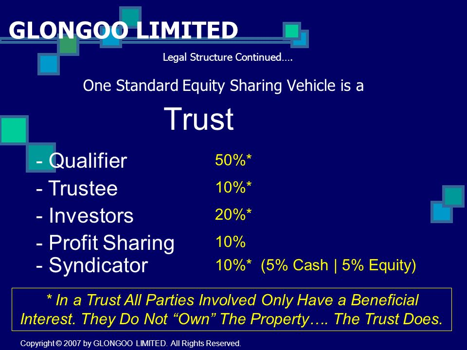GLONGOO LIMITED Legal Structure Continued….