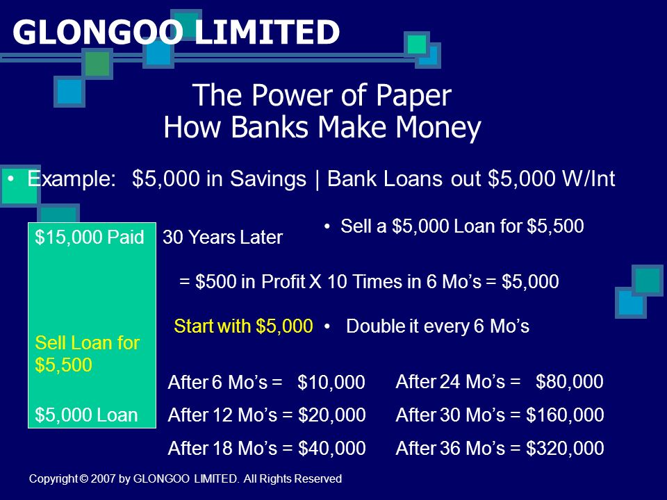 GLONGOO LIMITED The Power of Paper How Banks Make Money Example: $5,000 in Savings | Bank Loans out $5,000 W/Int $5,000 Loan $15,000 Paid30 Years Late