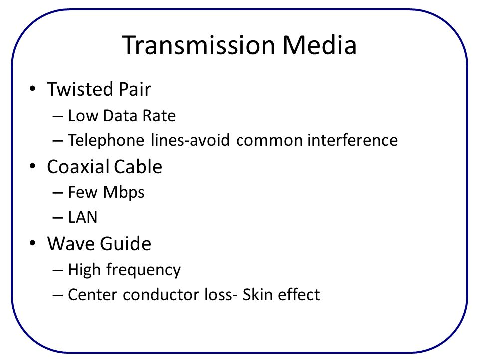 Transmission Media Twisted Pair – Low Data Rate – Telephone lines-avoid common interference Coaxial Cable – Few Mbps – LAN Wave Guide – High frequency