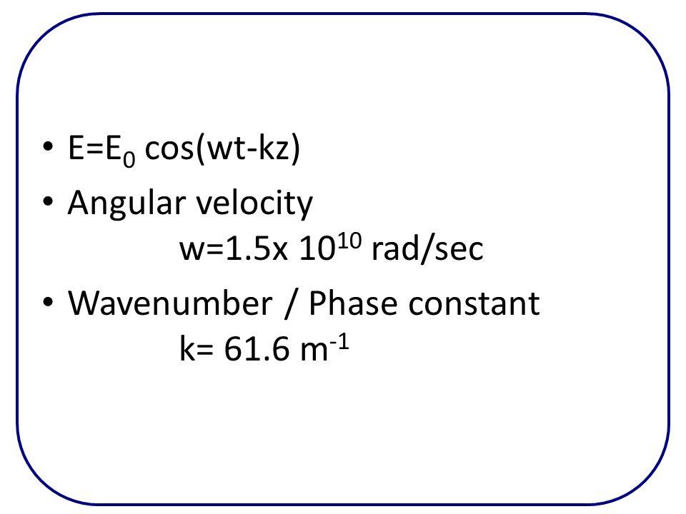 E=E 0 cos(wt-kz) Angular velocity w=1.5x 10 10 rad/sec Wavenumber / Phase constant k= 61.6 m -1