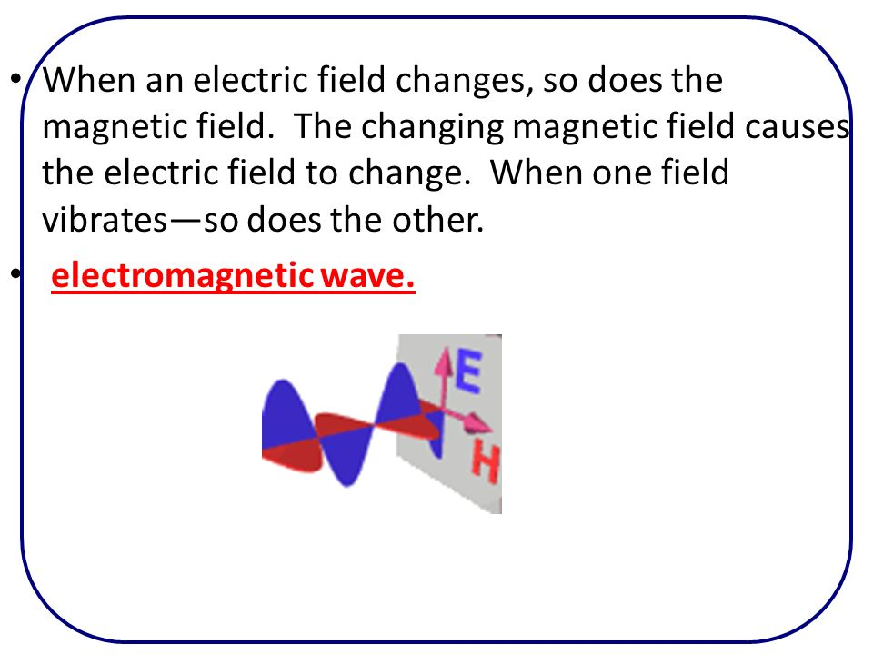 When an electric field changes, so does the magnetic field. The changing magnetic field causes the electric field to change. When one field vibratesso