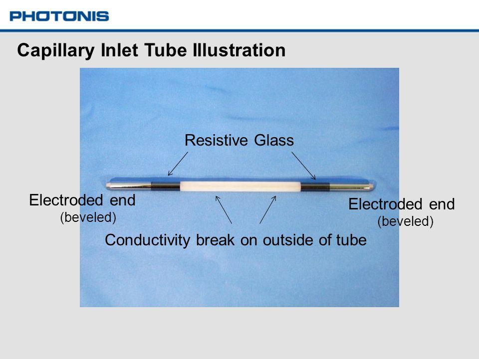 Electroded end (beveled) Electroded end (beveled) Resistive Glass Conductivity break on outside of tube Capillary Inlet Tube Illustration