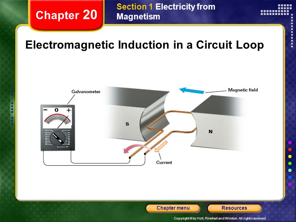 Copyright © by Holt, Rinehart and Winston. All rights reserved. ResourcesChapter menu Chapter 20 Electromagnetic Induction in a Circuit Loop Section 1