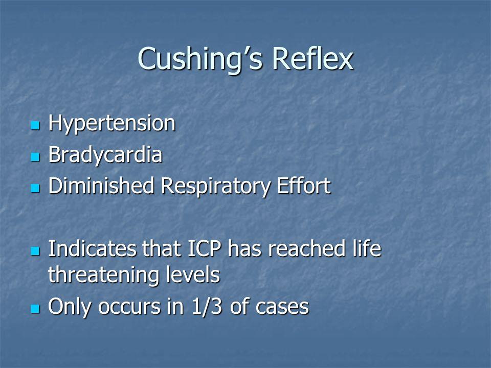 Cushings Reflex Hypertension Hypertension Bradycardia Bradycardia Diminished Respiratory Effort Diminished Respiratory Effort Indicates that ICP has r