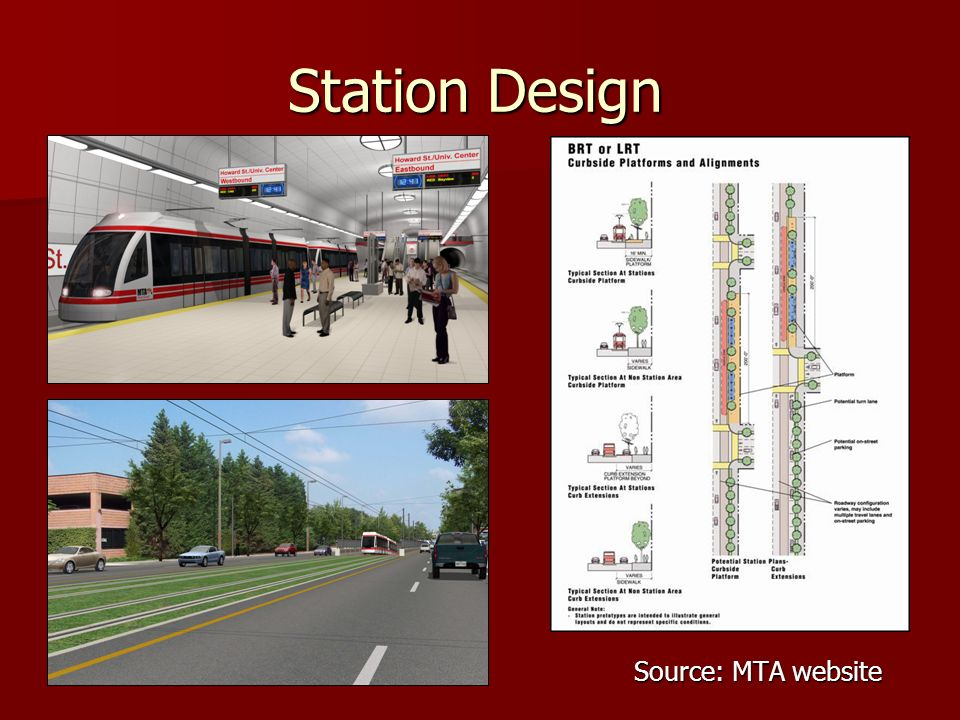 Station Design Source: MTA website