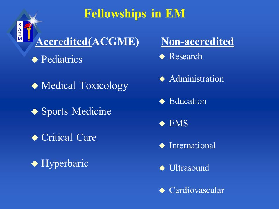 Fellowships in EM Accredited(ACGME) Non-accredited u Pediatrics u Medical Toxicology u Sports Medicine u Critical Care u Hyperbaric u Research u Administration u Education u EMS u International u Ultrasound u Cardiovascular