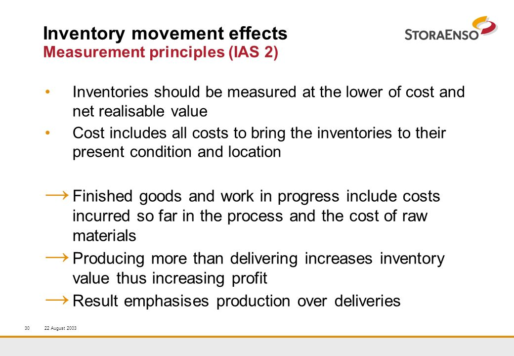 22 August 200330 Inventory movement effects Measurement principles (IAS 2) Inventories should be measured at the lower of cost and net realisable value Cost includes all costs to bring the inventories to their present condition and location Finished goods and work in progress include costs incurred so far in the process and the cost of raw materials Producing more than delivering increases inventory value thus increasing profit Result emphasises production over deliveries