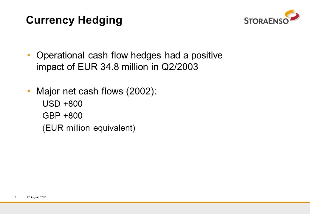 22 August 20037 Currency Hedging Operational cash flow hedges had a positive impact of EUR 34.8 million in Q2/2003 Major net cash flows (2002): USD +800 GBP +800 (EUR million equivalent)