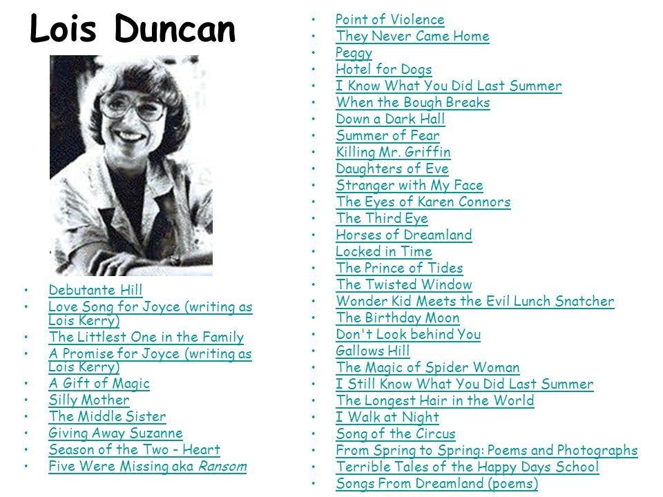 Lois Duncan Point of Violence They Never Came Home Peggy Hotel for Dogs I Know What You Did Last Summer When the Bough Breaks Down a Dark Hall Summer
