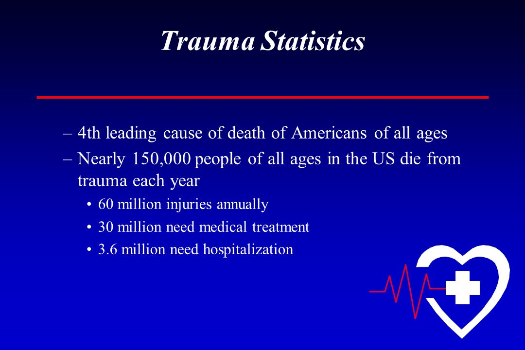Trauma Statistics –4th leading cause of death of Americans of all ages –Nearly 150,000 people of all ages in the US die from trauma each year 60 milli