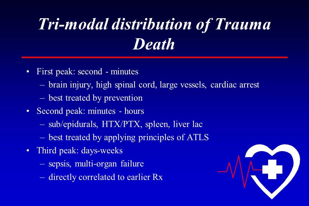 Tri-modal distribution of Trauma Death First peak: second - minutes –brain injury, high spinal cord, large vessels, cardiac arrest –best treated by pr