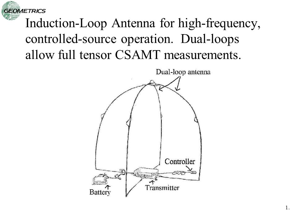 1.1212 Induction-Loop Antenna for high-frequency, controlled-source operation. Dual-loops allow full tensor CSAMT measurements.