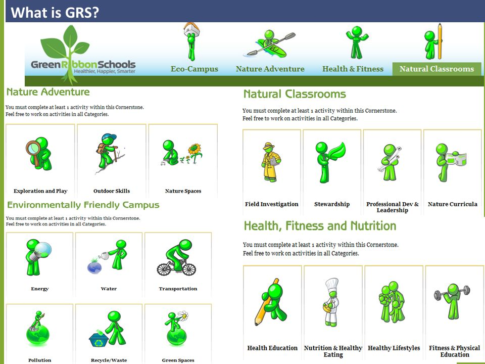 HEALTHIER, HAPPIER, SMARTER, KIDS Next Steps- Using the GRS website Sign up on GRS site – no charge Start a project relating to YOUR project Include your organization name in the key words, tags when the teacher sets up a project Students publish photos and videos Tip: Have teacher include you as moderator to help review work and approve publishing Publish project results and show progress over time Tip: check out the intro videos on home page and help Have fun www.greenribbonschools.org