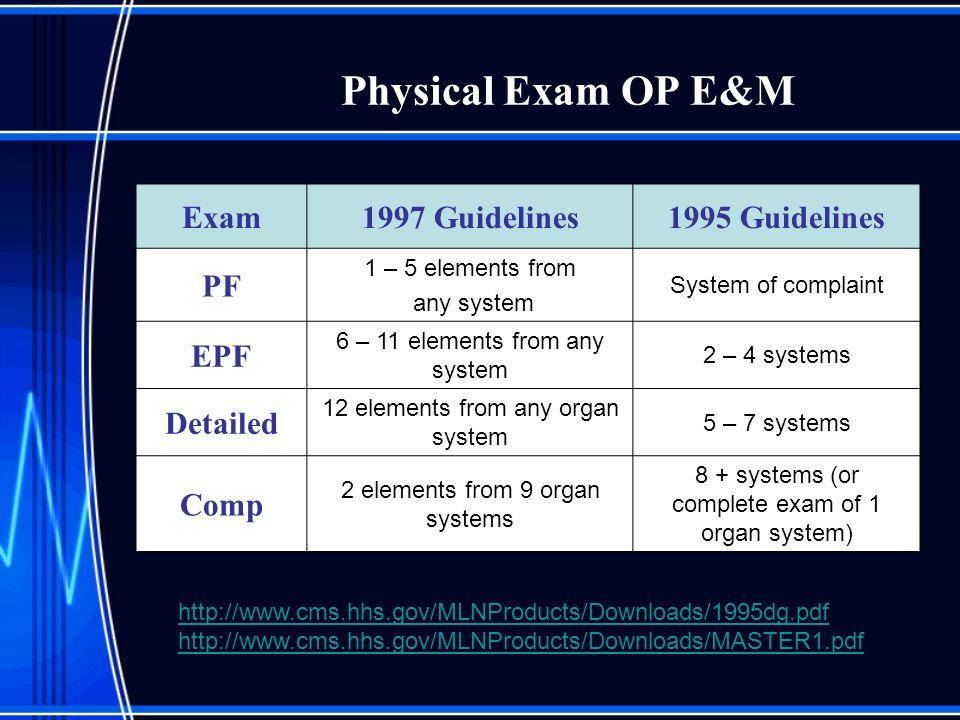 Physical Exam OP E&M Exam1997 Guidelines1995 Guidelines PF 1 – 5 elements from any system System of complaint EPF 6 – 11 elements from any system 2 –