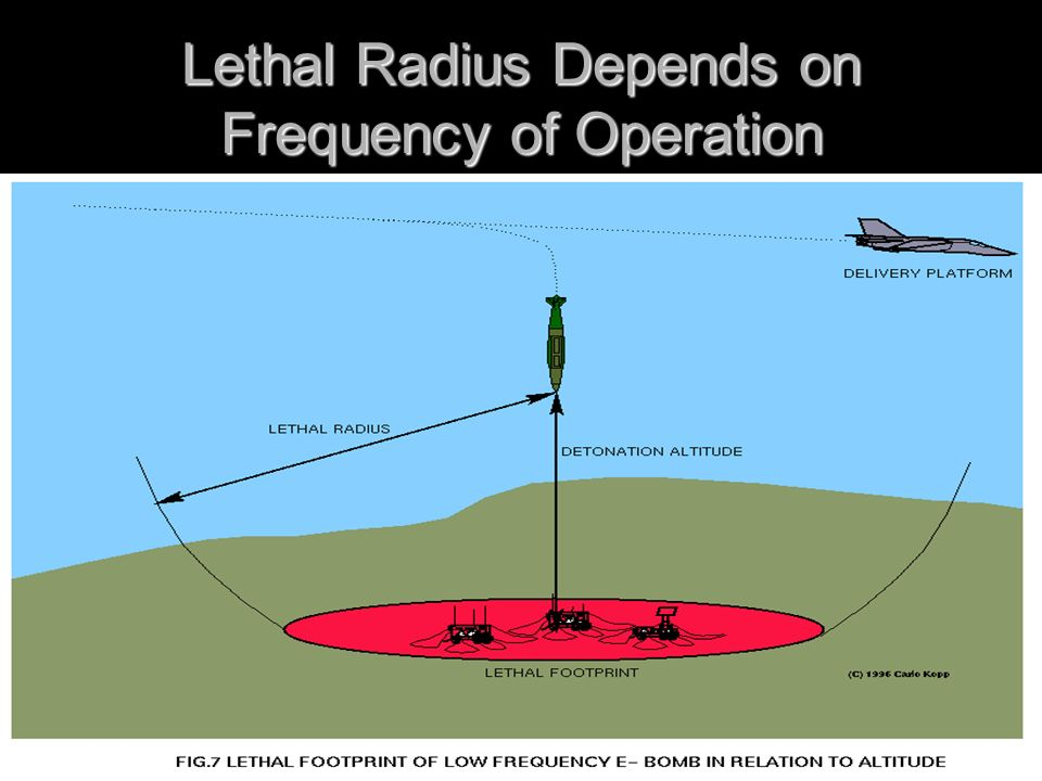 Lethal Radius Depends on Frequency of Operation