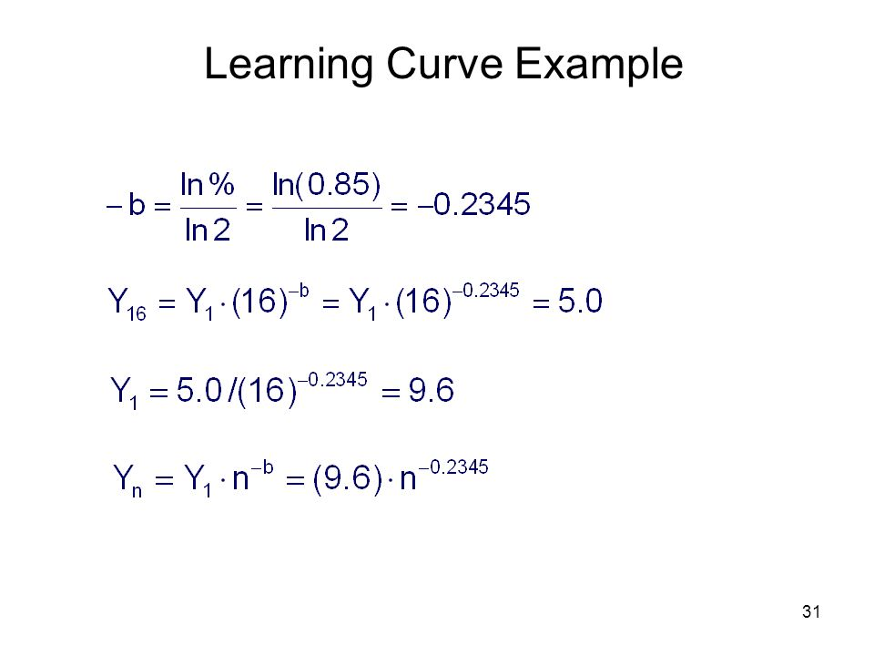 31 Learning Curve Example