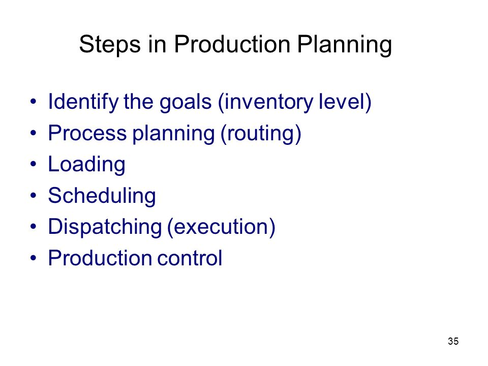 35 Steps in Production Planning Identify the goals (inventory level) Process planning (routing) Loading Scheduling Dispatching (execution) Production