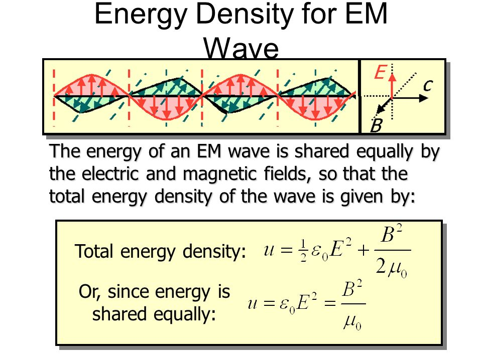 Energy Density for a B-field Earlier we defined the energy density u for a B-field using the example of a solenoid of inductance L: R l A Energy densi
