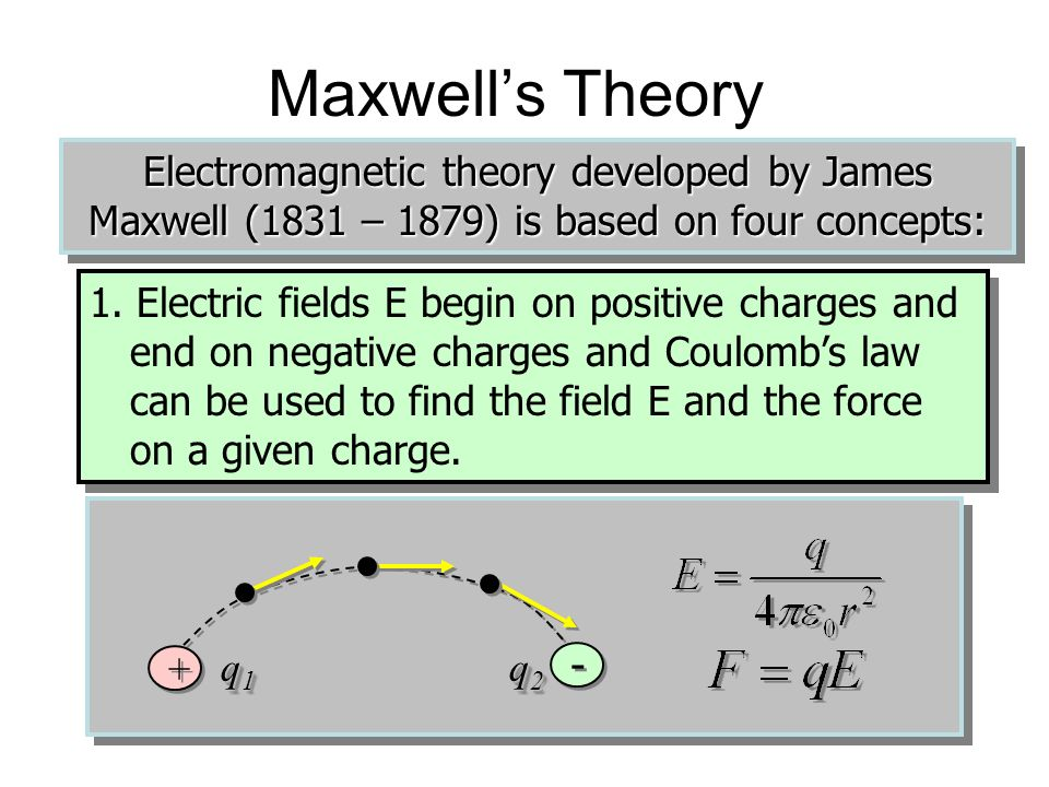Electromagnetic Waves (Optional Unit) A PowerPoint Presentation by Paul E. Tippens, Professor of Physics Southern Polytechnic State University © 2007