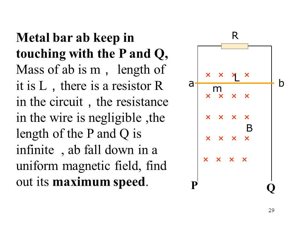 29 b R × × B a m L Metal bar ab keep in touching with the P and Q, Mass of ab is m length of it is L there is a resistor R in the circuit the resistance in the wire is negligible,the length of the P and Q is infinite, ab fall down in a uniform magnetic field, find out its maximum speed.