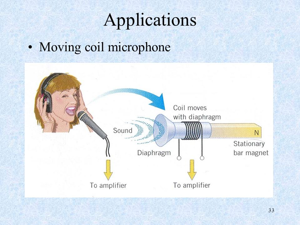 33 Applications Moving coil microphone