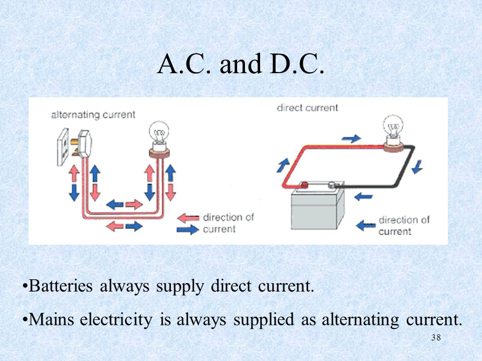 38 A.C.and D.C. Batteries always supply direct current.