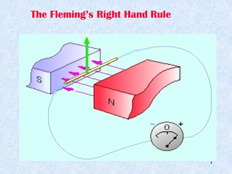 4 The Flemings Right Hand Rule