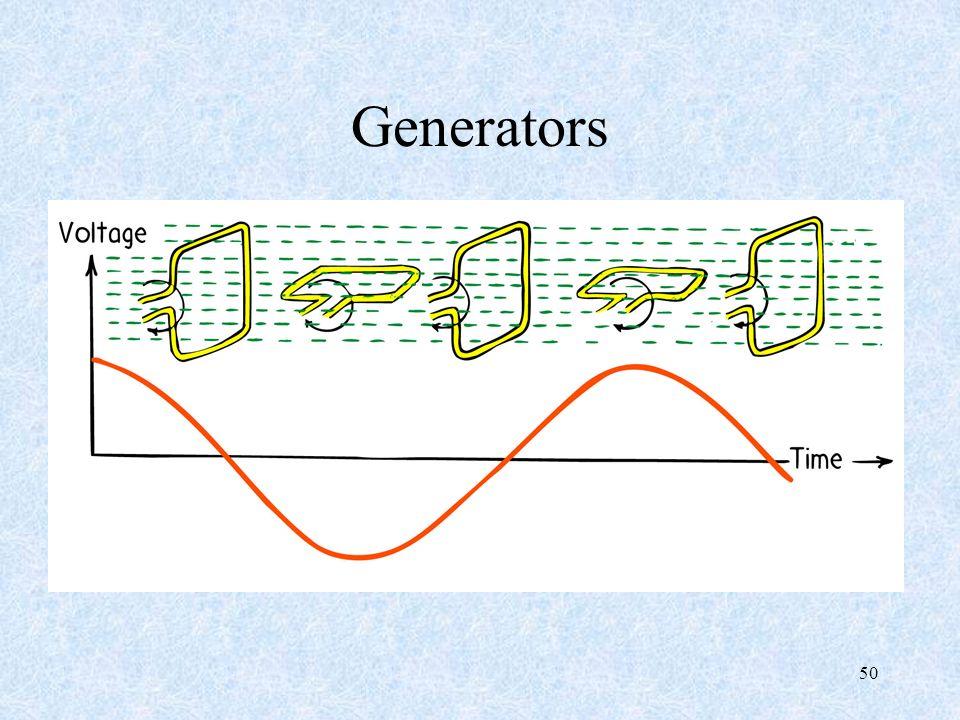 50 Generators