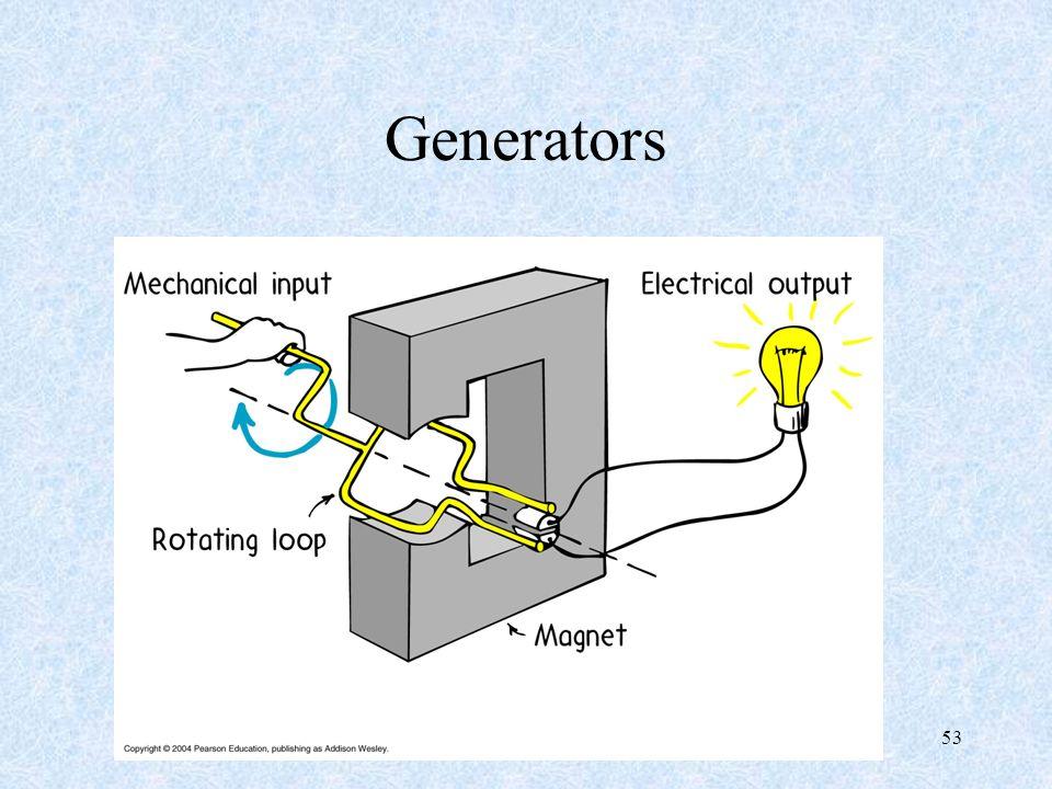 53 Generators