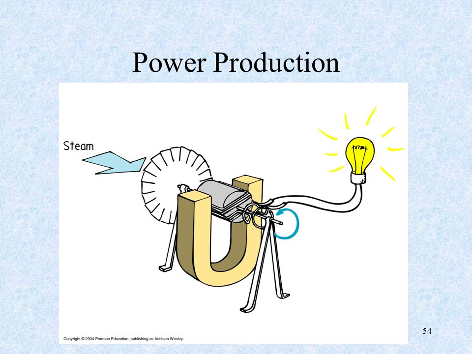 54 Power Production