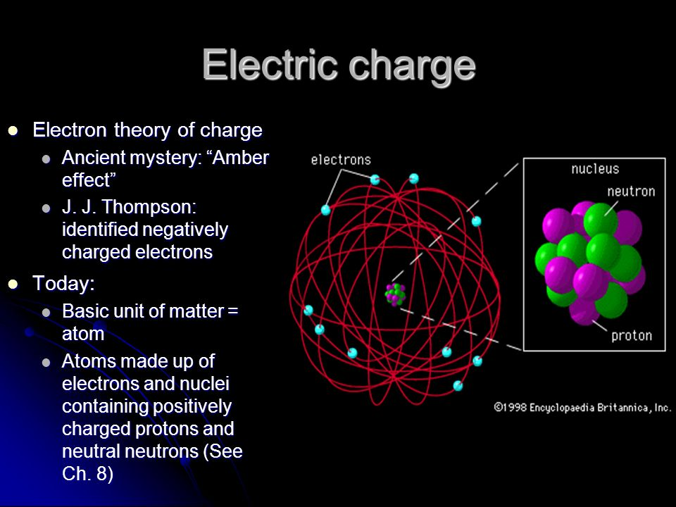 Electric charge Electron theory of charge Electron theory of charge Ancient mystery: Amber effect Ancient mystery: Amber effect J. J. Thompson: identi