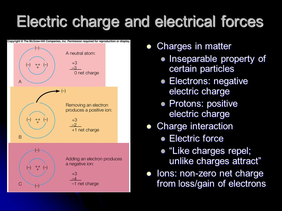 Electric charge and electrical forces Charges in matter Charges in matter Inseparable property of certain particles Electrons: negative electric charg