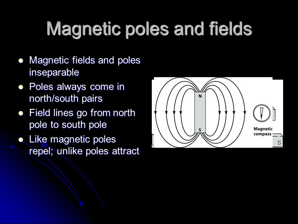 Magnetic poles and fields Magnetic fields and poles inseparable Magnetic fields and poles inseparable Poles always come in north/south pairs Poles alw